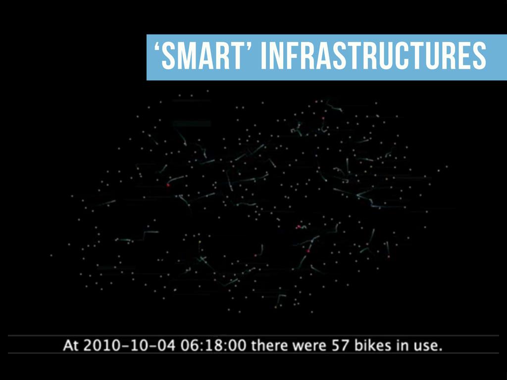 'smart' infrastructures