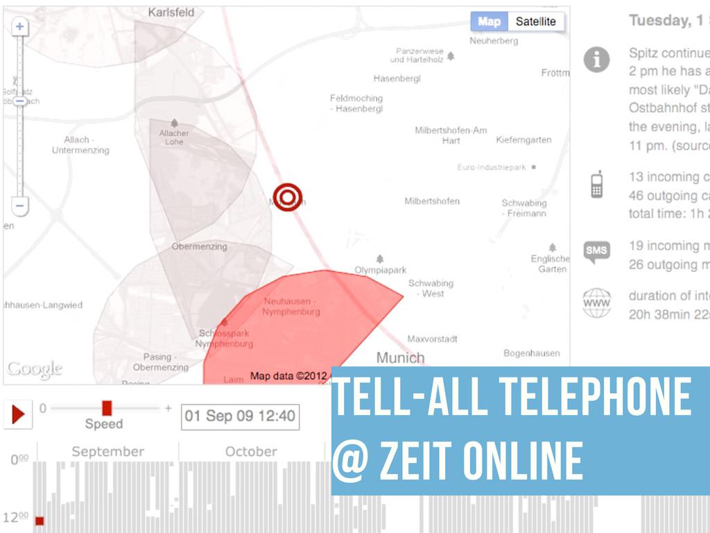 tell-all telephone @ zeit Online