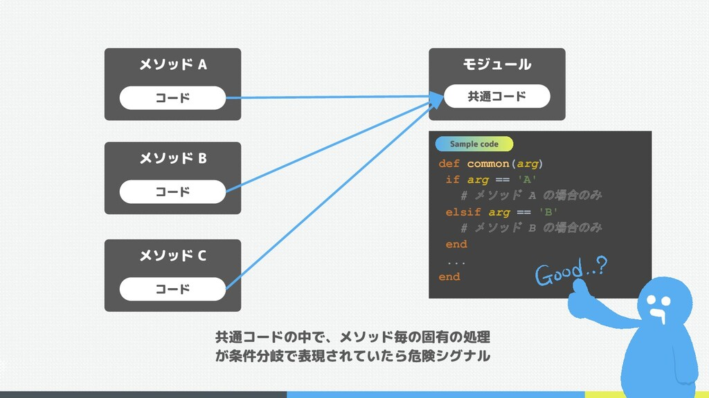 def common(arg) if arg == 'A' # メソッド A の場合のみ el...
