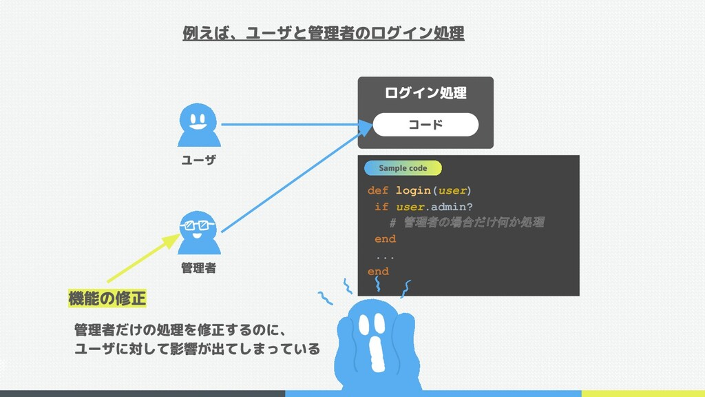 def login(user) if user.admin? # 管理者の場合だけ何か処理 e...