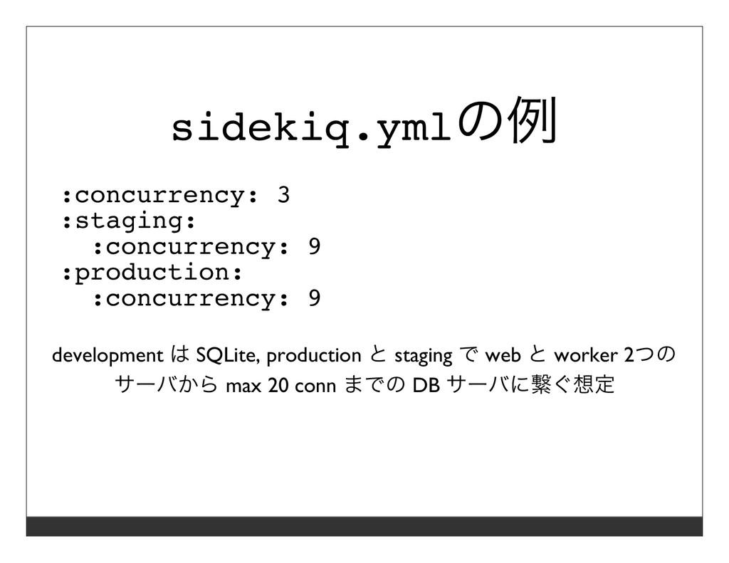 sidekiq.ymlの例 :concurrency: 3 :staging: :concur...