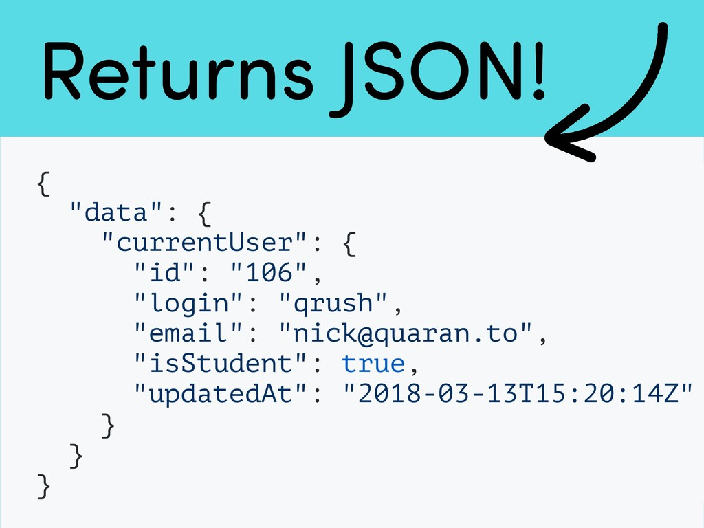 "Returns JSON! { ""data"": { ""currentUser"": { ""id""..."