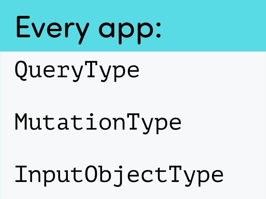 Every app: QueryType MutationType InputObjectTy...