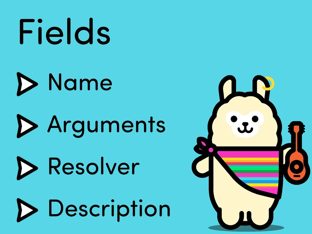 Fields Name Arguments Resolver Description