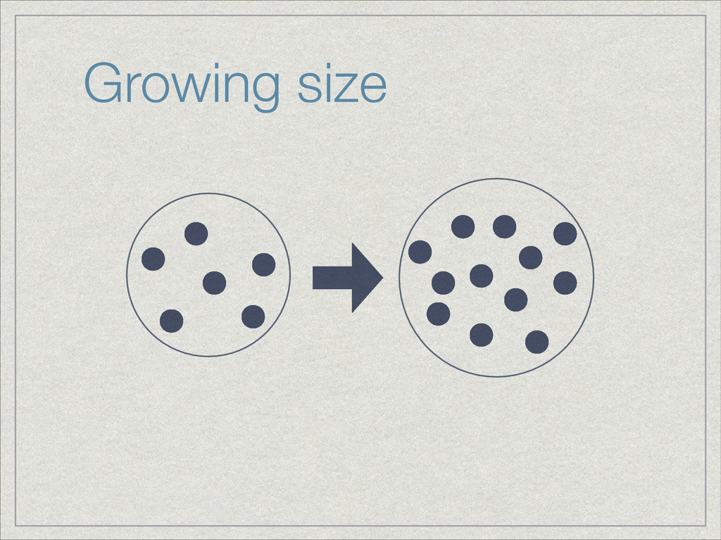 Growing size