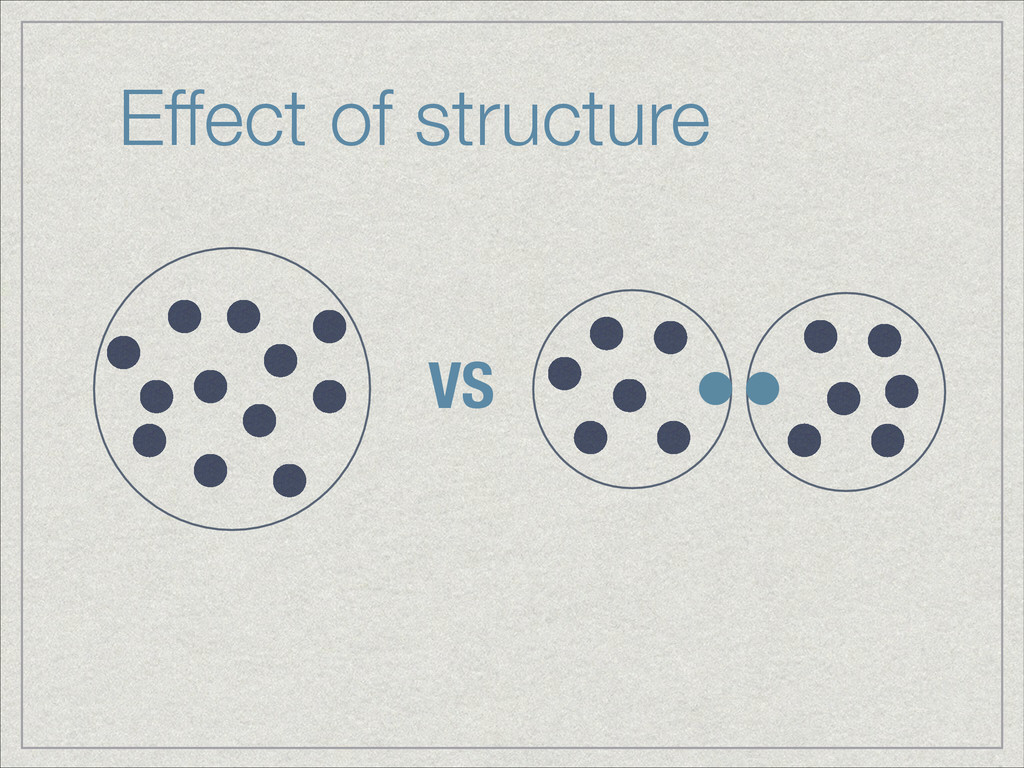 Effect of structure VS
