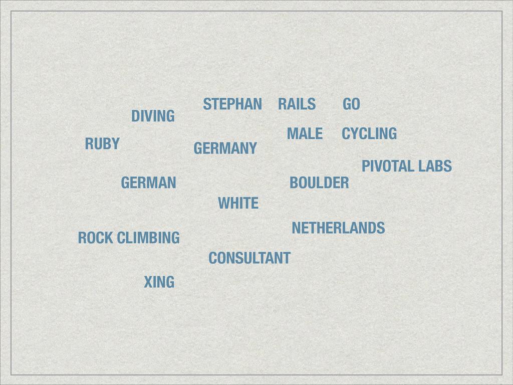 STEPHAN GERMAN GERMANY BOULDER ROCK CLIMBING WH...