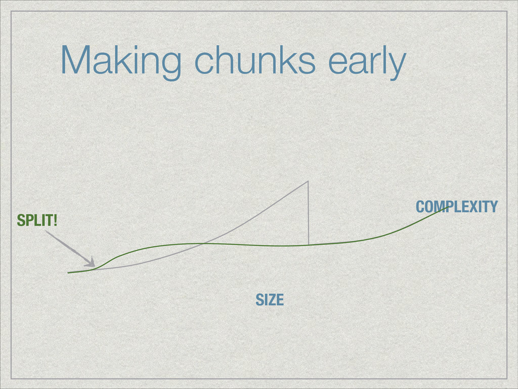 Making chunks early SIZE COMPLEXITY SPLIT!