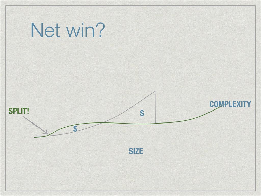 Net win? SIZE COMPLEXITY SPLIT! $ $