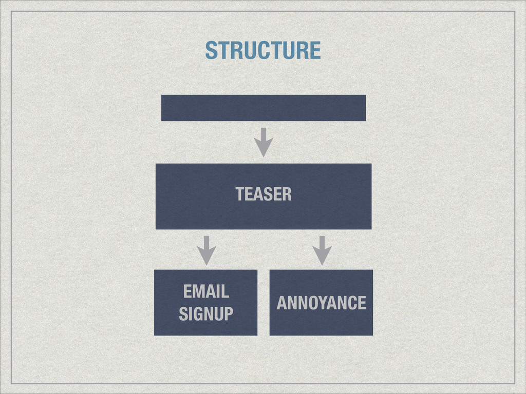 EMAIL SIGNUP TEASER STRUCTURE ANNOYANCE