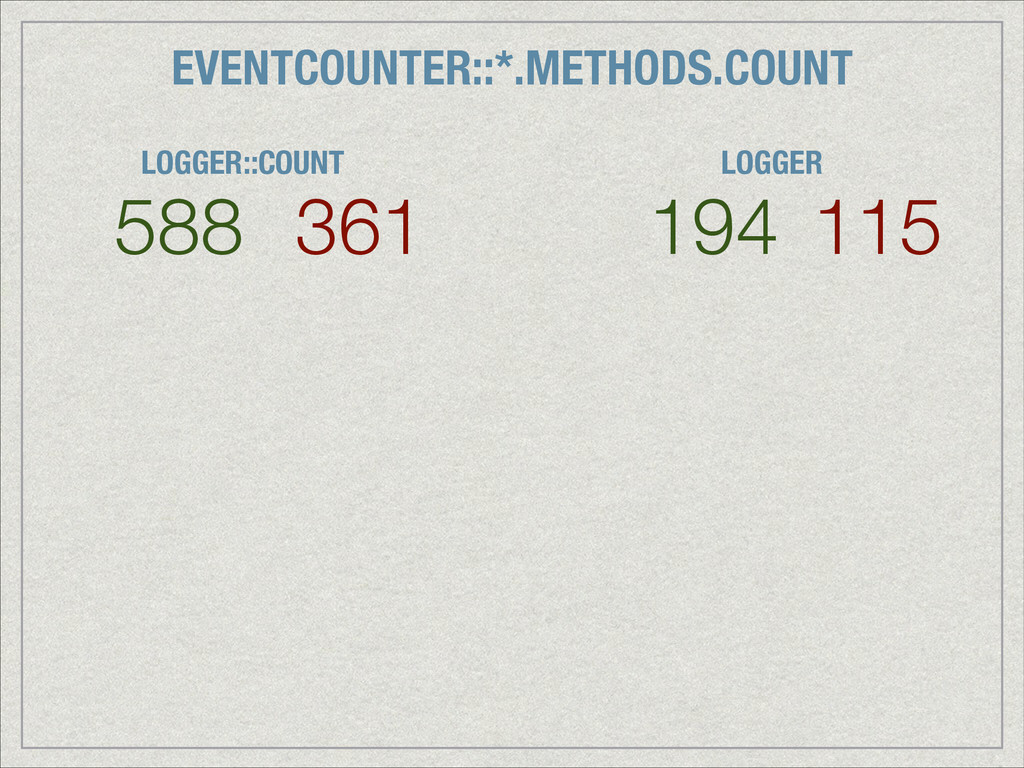 588 194 LOGGER::COUNT EVENTCOUNTER::*.METHODS.C...