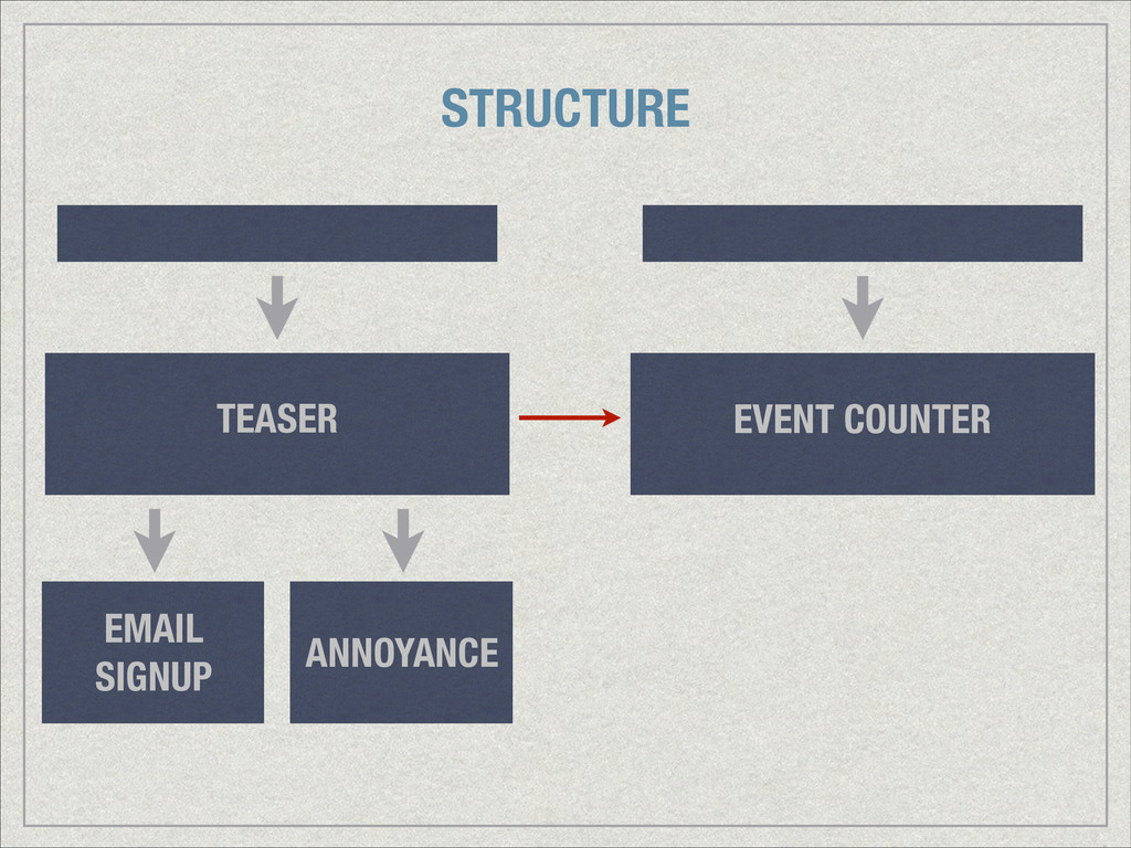 STRUCTURE EMAIL SIGNUP TEASER ANNOYANCE EVENT C...