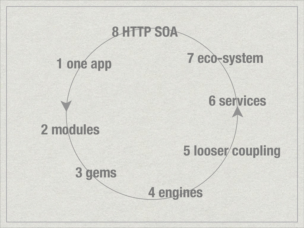 5 looser coupling 3 gems 1 one app 4 engines 8 ...