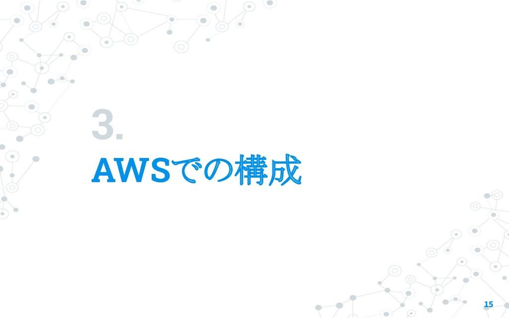 3. AWSでの構成 15