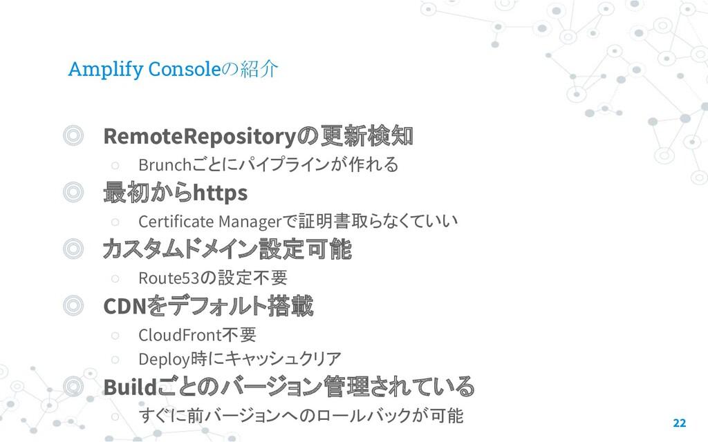 Amplify Consoleの紹介 ◎ RemoteRepositoryの更新検知 ○ Br...