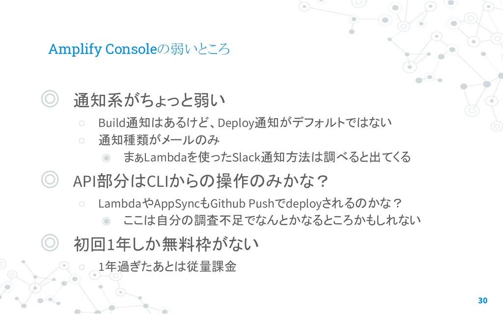 Amplify Consoleの弱いところ ◎ 通知系がちょっと弱い ○ Build通知はある...