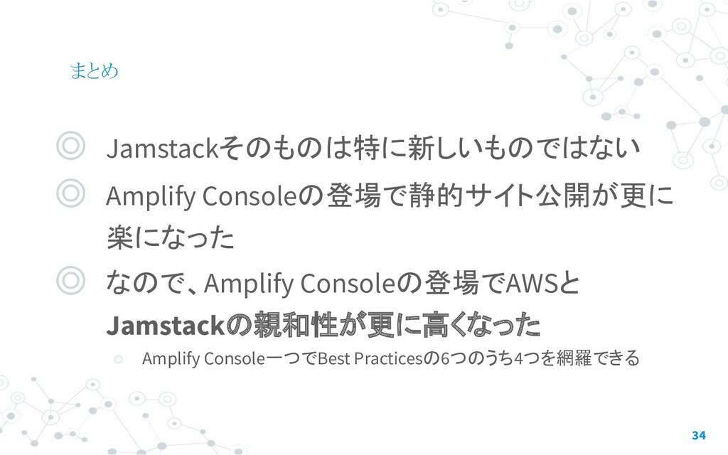 まとめ ◎ Jamstackそのものは特に新しいものではない ◎ Amplify Consol...