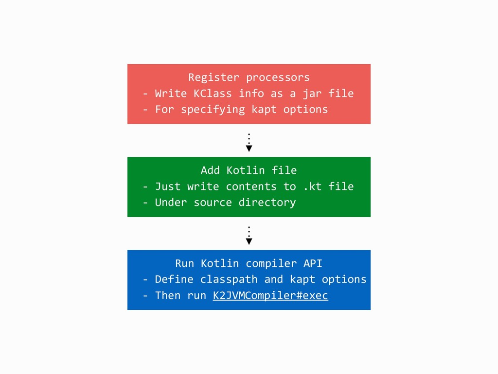 Register processors - Write KClass info as a ja...