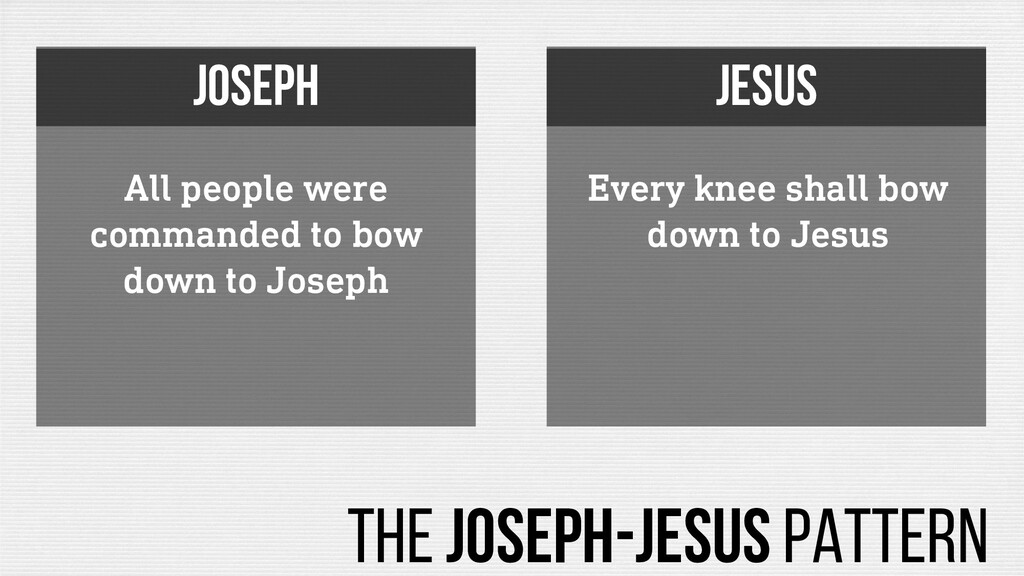 All people were commanded to bow down to Joseph...