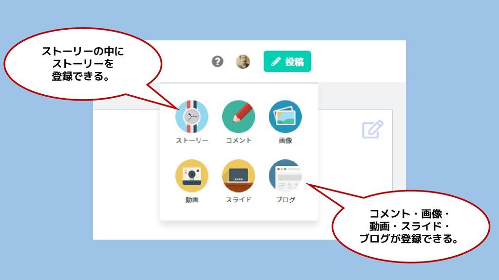 ストーリーの中に ストーリーを 登録できる。 コメント・画像・ 動画・スライド・ ブログが登録...