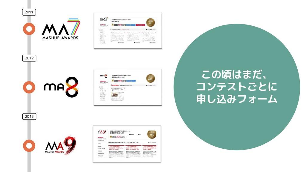 この頃はまだ、 コンテストごとに 申し込みフォーム 2011 2012 2013