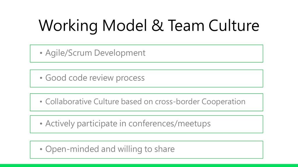 • Agile/Scrum Development Working Model & Team ...