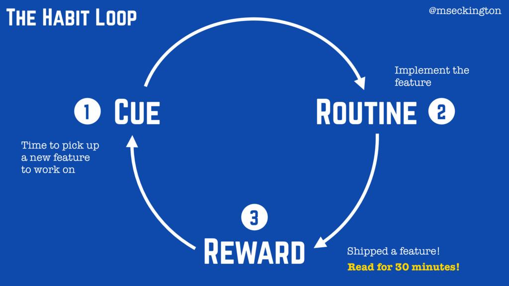 Cue Routine Reward 1 2 3 The Habit Loop Time to...