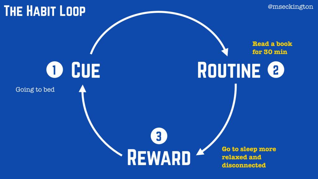 Cue Routine Reward 1 2 3 The Habit Loop Going t...