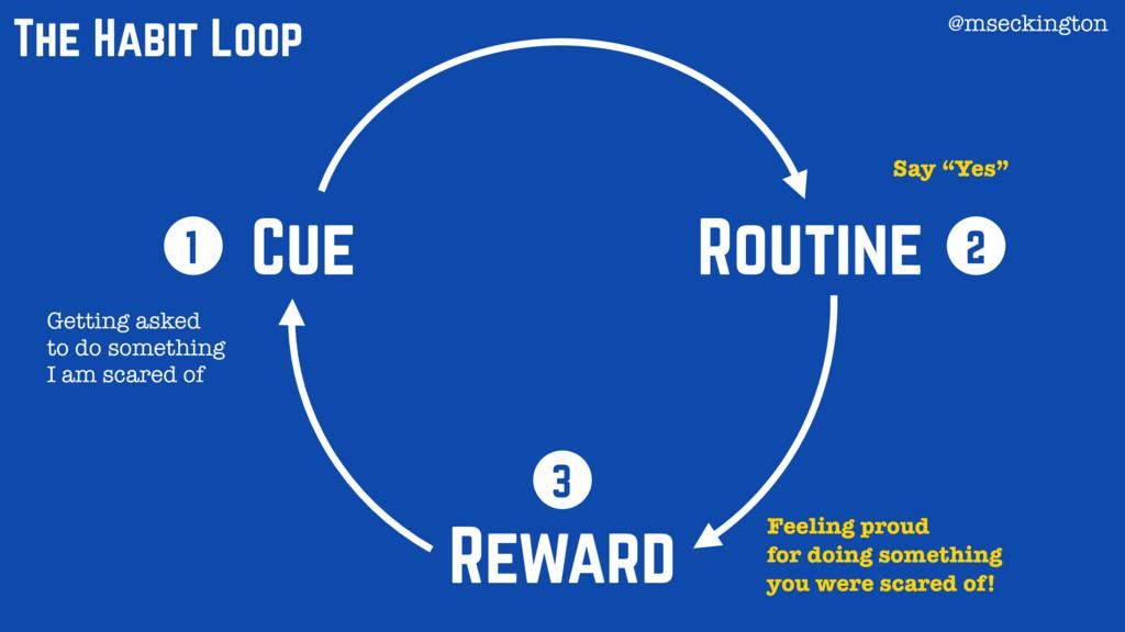 Cue Routine Reward 1 2 3 The Habit Loop Getting...