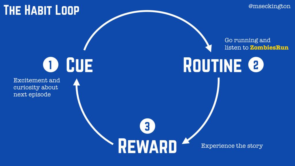 Cue Routine Reward 1 2 3 The Habit Loop Excitem...