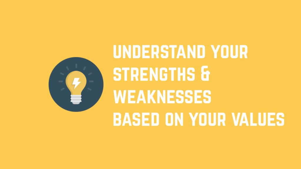 understand your strengths & weaknesses based on...