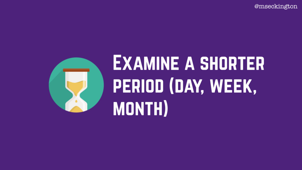 Examine a shorter period (day, week, month) @ms...
