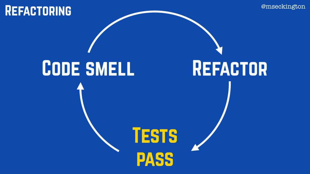 Code smell Refactor Tests pass Refactoring @mse...