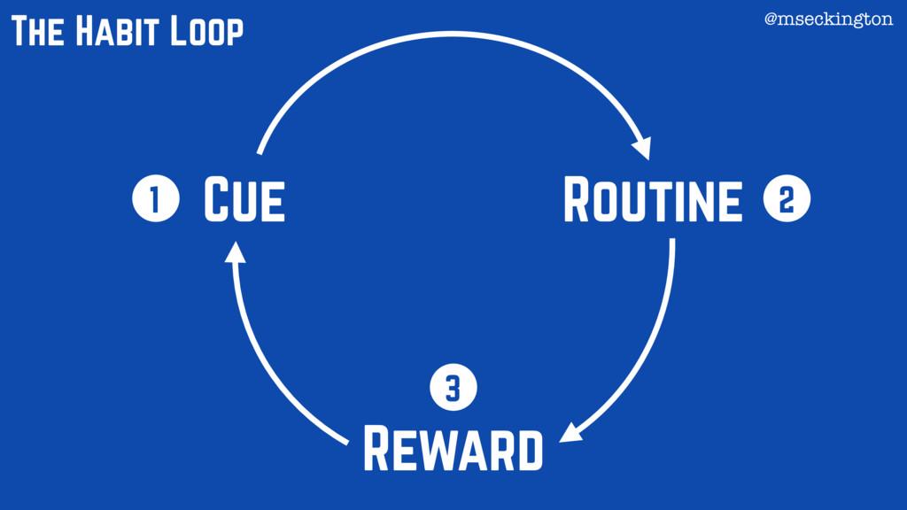 Cue Routine Reward 1 2 3 The Habit Loop @msecki...