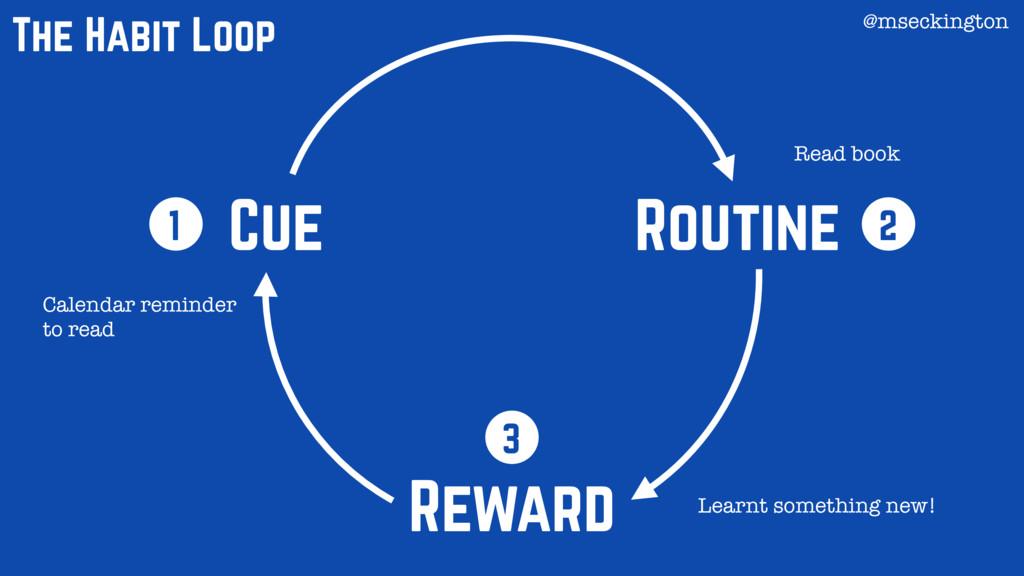 Cue Routine Reward 1 2 3 The Habit Loop Calenda...