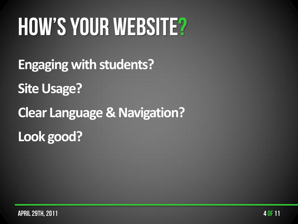 Engaging with students? Site Usage? Clear Langu...
