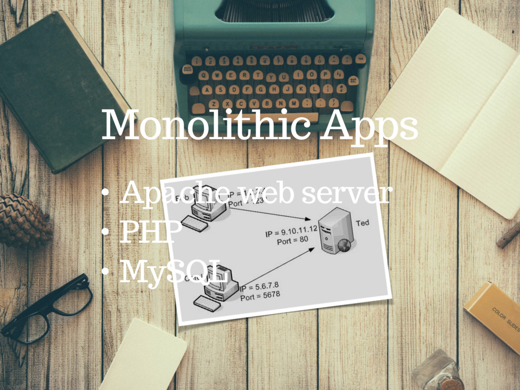 Monolithic Apps • Apache web server • PHP • MyS...