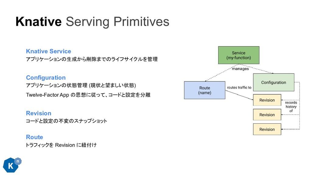 Knative Service アプリケーションの生成から削除までのライフサイクルを管理 Co...