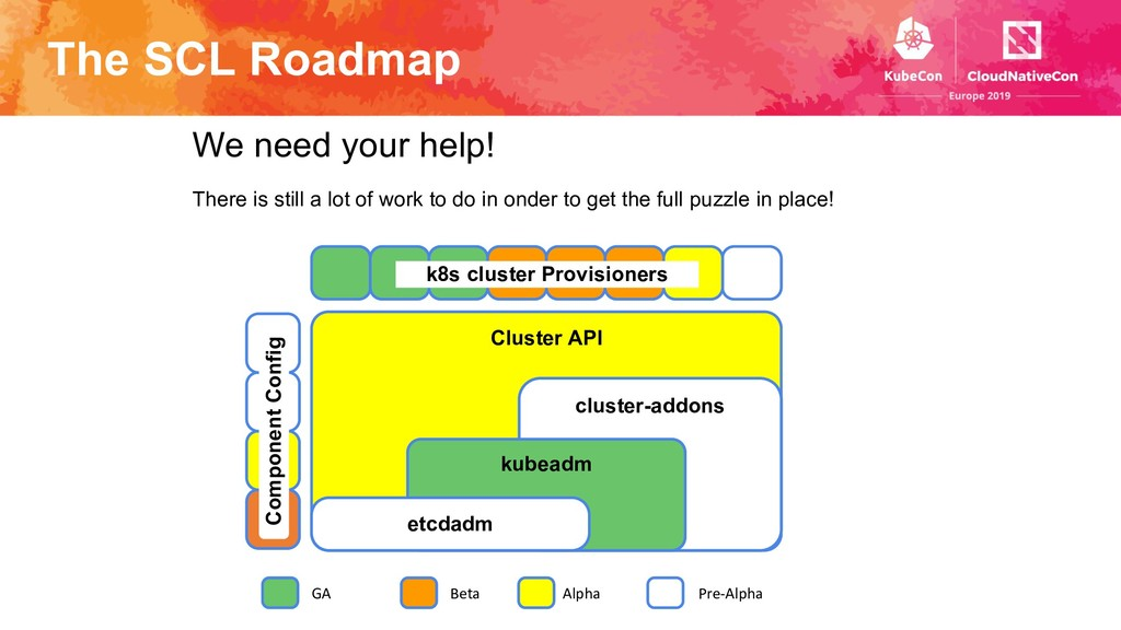The SCL Roadmap Cluster API cluster-addons kube...