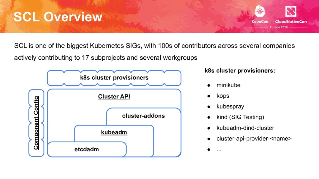 Cluster API cluster-addons SCL Overview kubeadm...