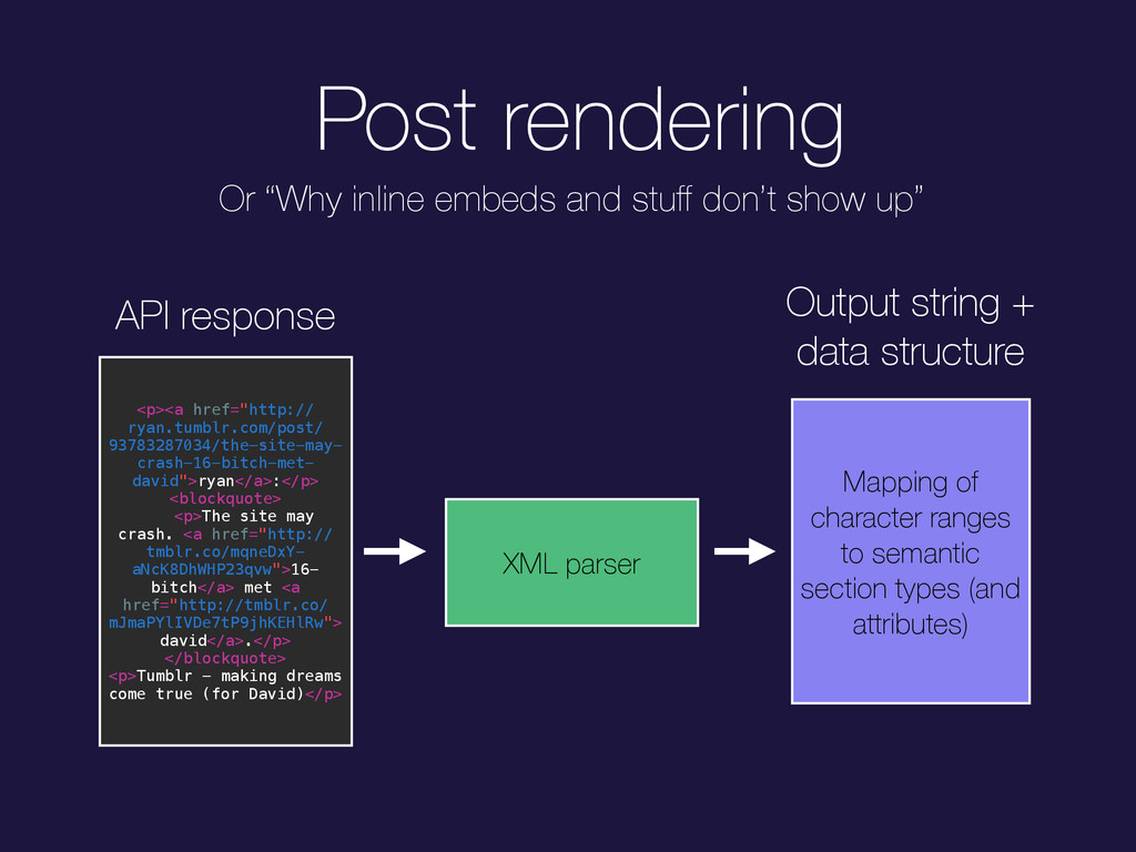"Post rendering <p><a href=""http:// ryan.tumblr...."