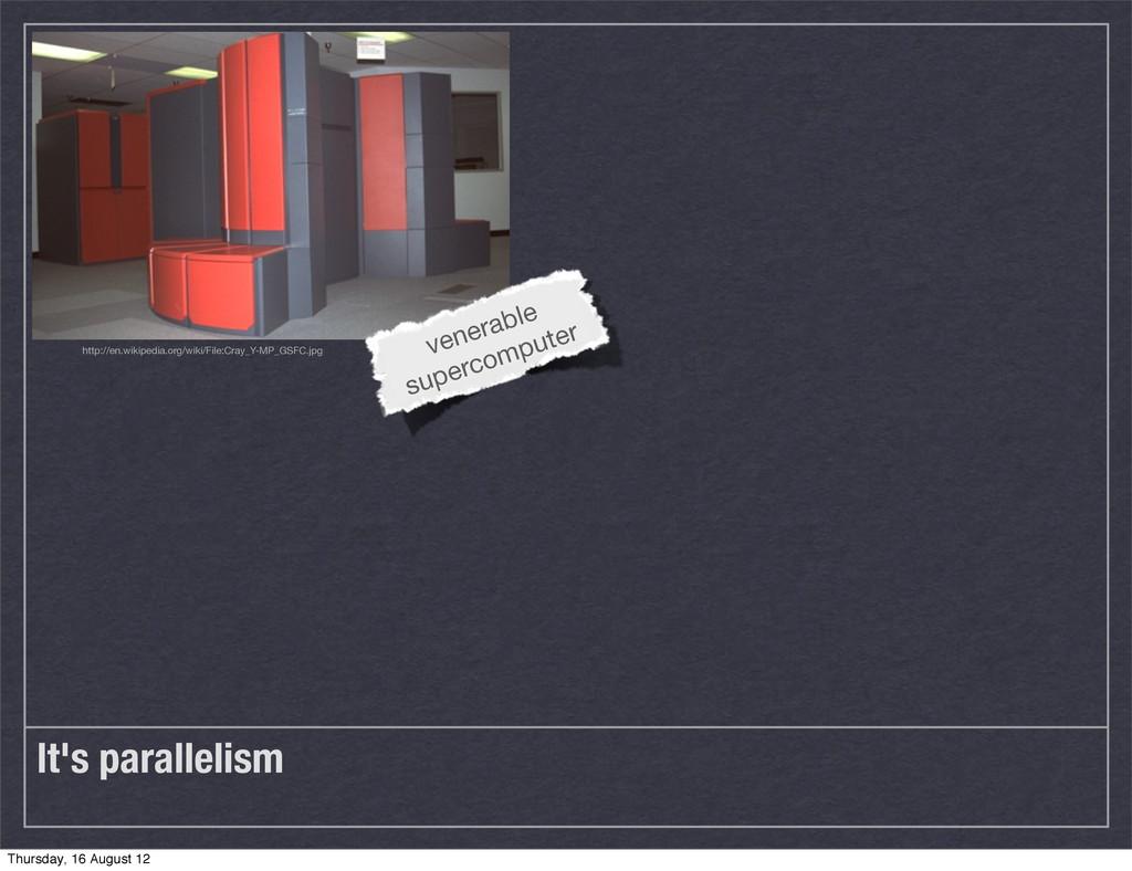 It's parallelism http://en.wikipedia.org/wiki/F...
