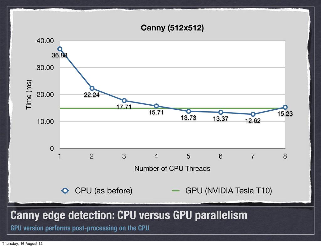Canny edge detection: CPU versus GPU parallelis...