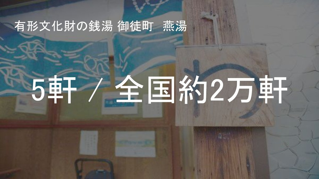 5軒 / 全国約2万軒 有形文化財の銭湯 御徒町 燕湯