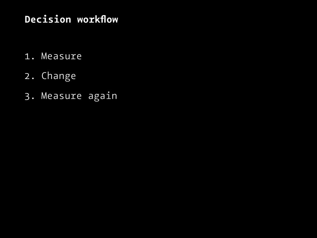 Decision workflow 1. Measure 2. Change 3. Measur...