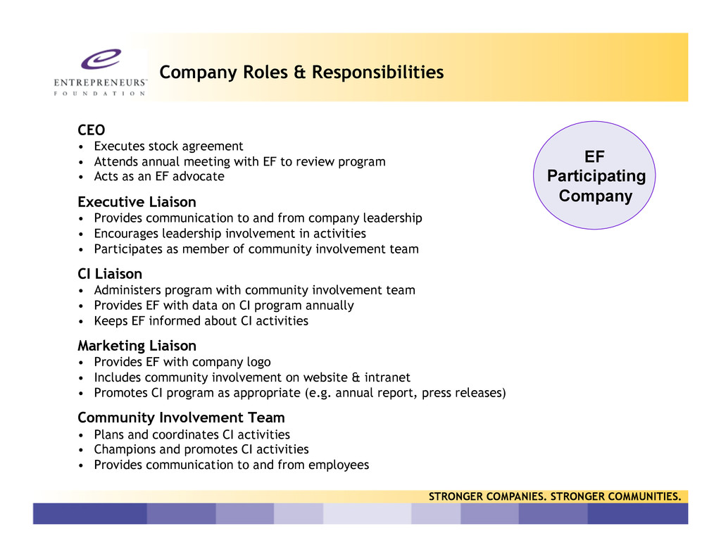 Company Roles & Responsibilities CEO •  Execute...