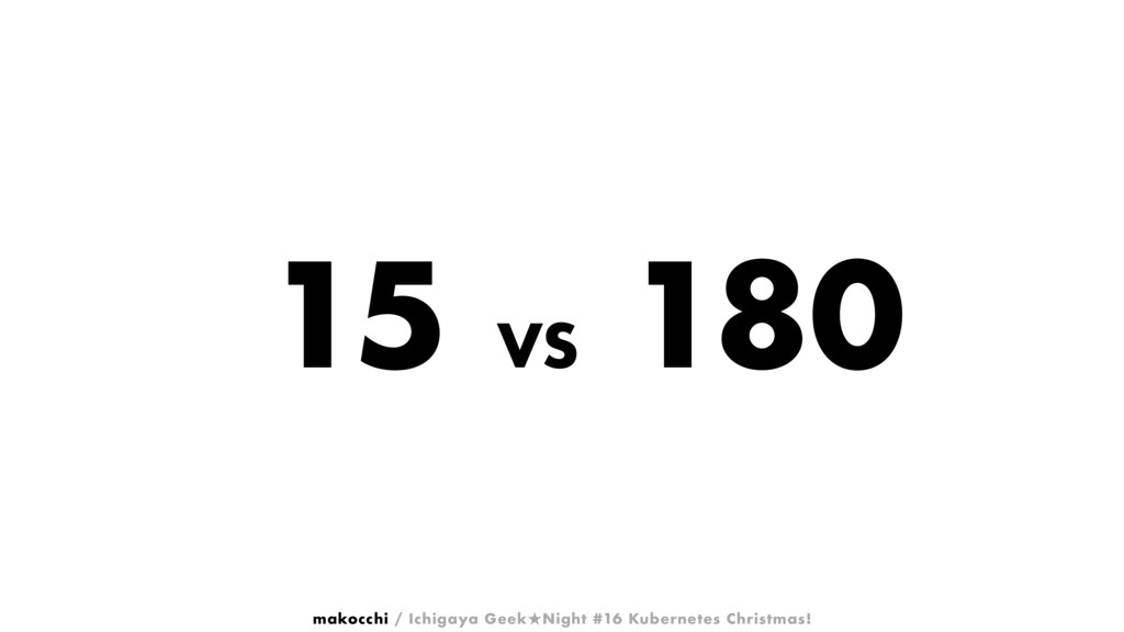 15 VS 180 makocchi / Ichigaya Geek˒Night #16 Ku...