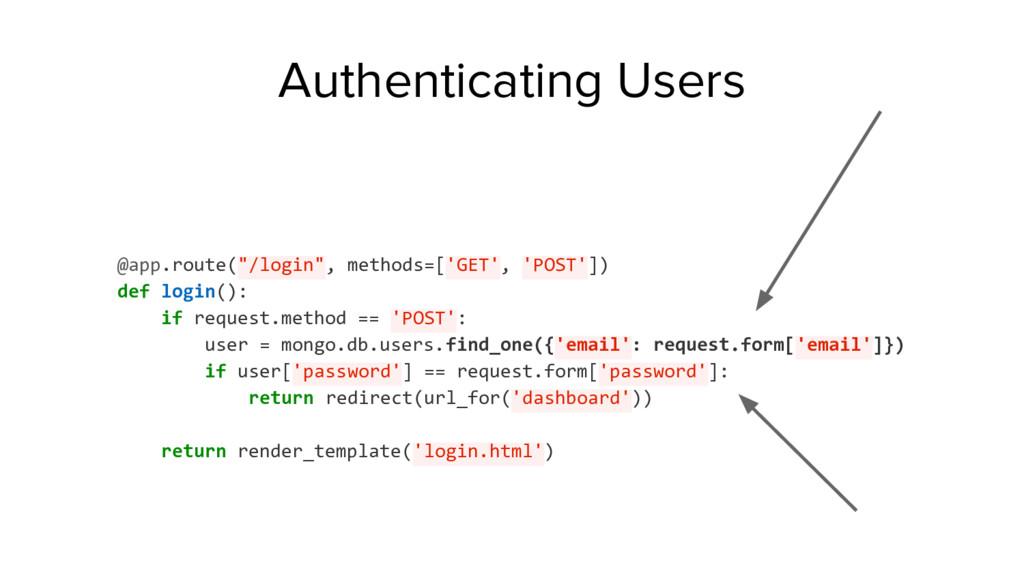 "@app.route(""/login"", methods=['GET', 'POST']) d..."