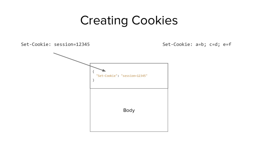 """Set-Cookie: session=12345 Body { """"Set-Cookie"""": ..."""