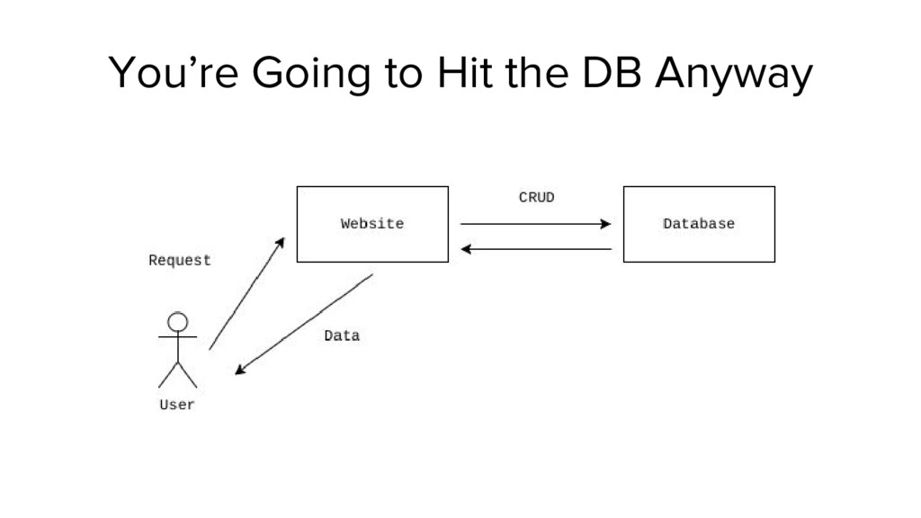 You're Going to Hit the DB Anyway